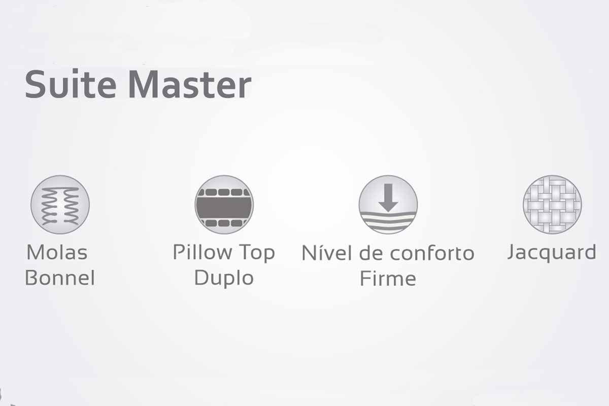 Colchão Herval Molas Bonnel Suite Master