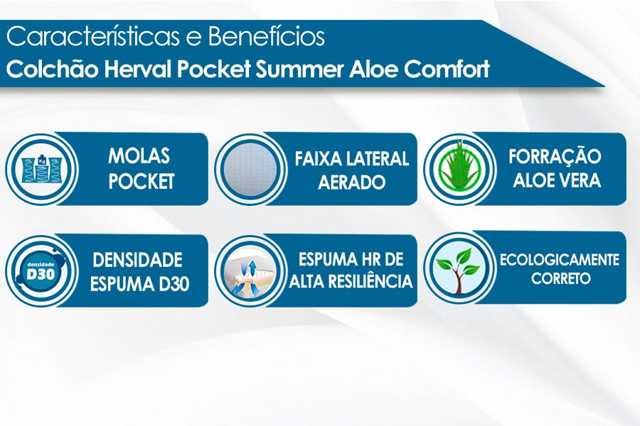 Colchão Herval Molas Pocket Summer Aloe Comfort