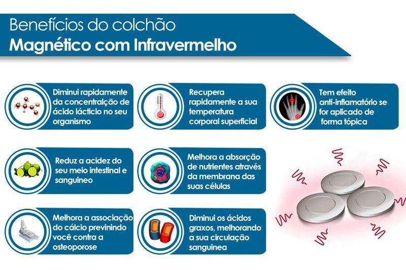Colchão Anjos Confort Magnético Terapêutico c/ Infravermelho e Massagem Bege