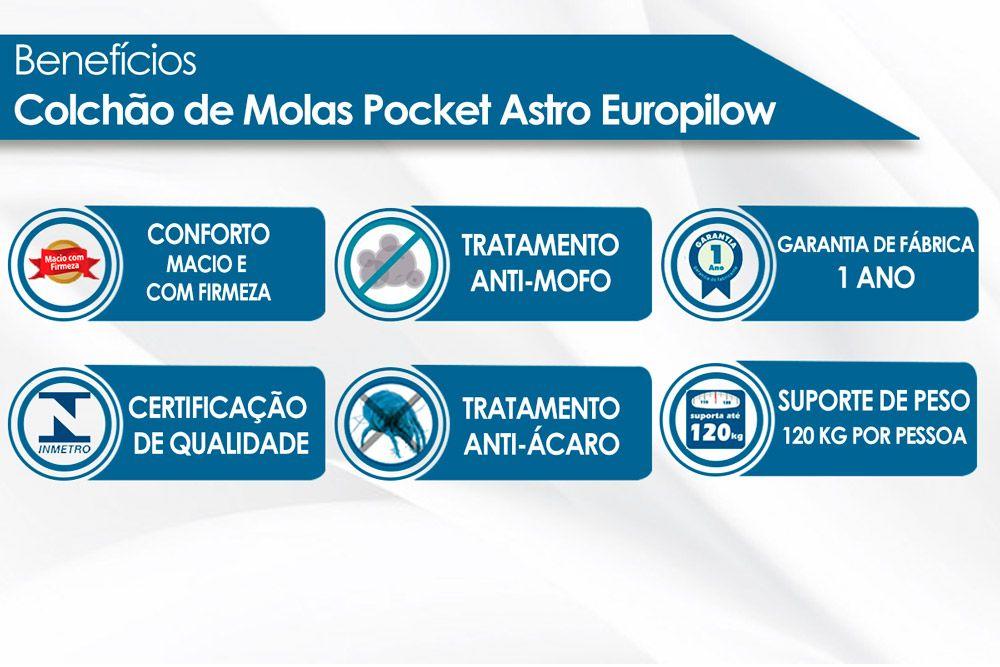 Colchão de Molas Pocket Astro Europilow Branco/Marrom