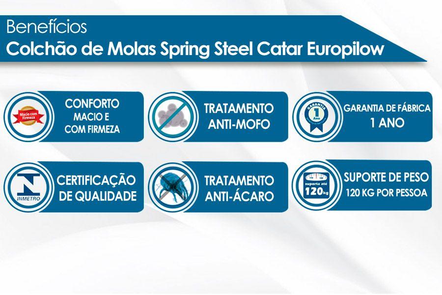 Colchão de Molas Spring Steel Catar EuroPillow Branco/Cinza