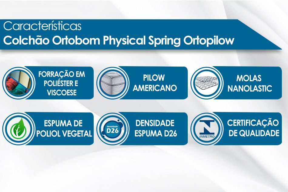 Colchão Ortobom Nanolastic Physical + Cama Box Courino Black