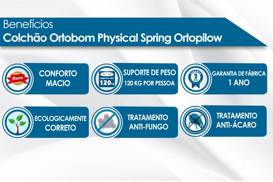 Colchão Ortobom Nanolastic Physical Spring