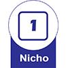 Quantidade de nichos